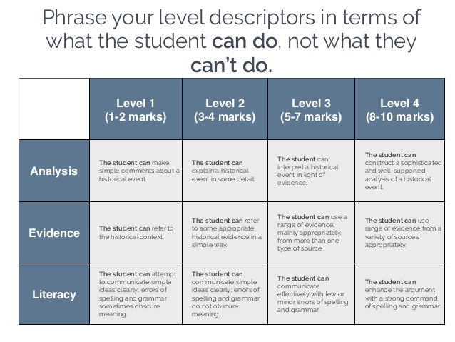Phrase your level descriptors in terms of what the student can do, not what they can't do. Level 1 (1-2 marks) Level 2 (3-...