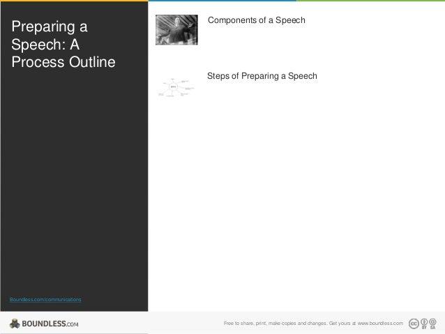 Preparing a Speech: A Process Outline  Components of a Speech  Steps of Preparing a Speech  Boundless.com/communications  ...