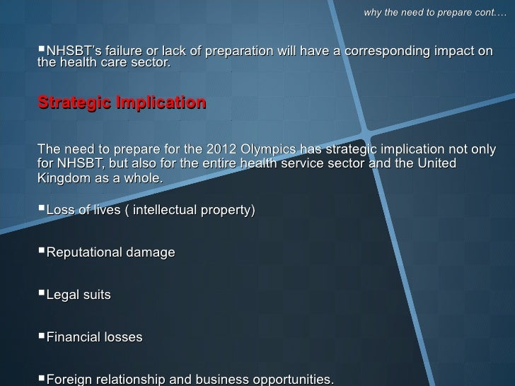 challenge of sharia business plan 2012 olympics