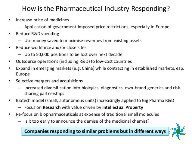 the pharmaceutical industry and health professional Reports help provide the pharma industry with knowledge and insight with data gathered from epgonlineorg and its hcp user base pharmaceutical research reports and insights produced independently by epg health media reports help provide the pharma industry with of healthcare professionals.