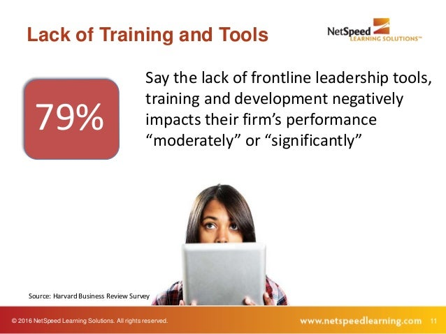 © 2016 NetSpeed Learning Solutions. All rights reserved. 11 Lack of Training and Tools 79% Say the lack of frontline leade...