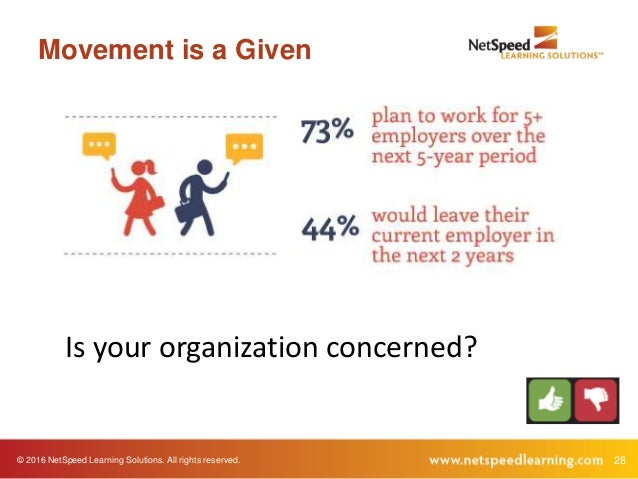 © 2016 NetSpeed Learning Solutions. All rights reserved. 28 Movement is a Given Is your organization concerned?