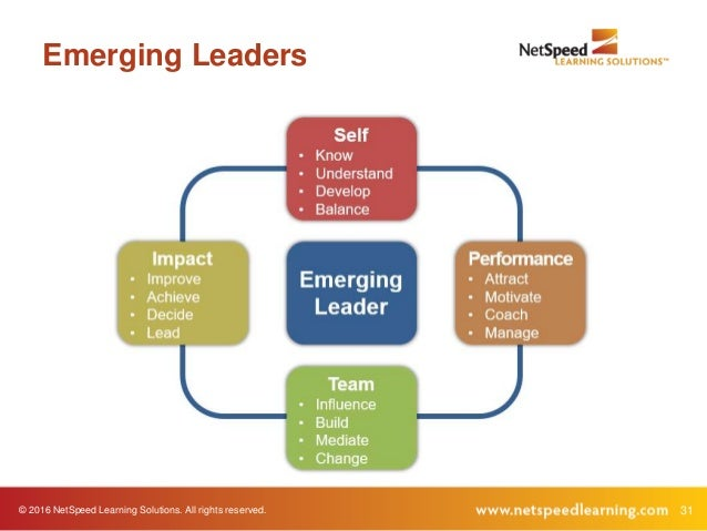 © 2016 NetSpeed Learning Solutions. All rights reserved. 31 Emerging Leaders