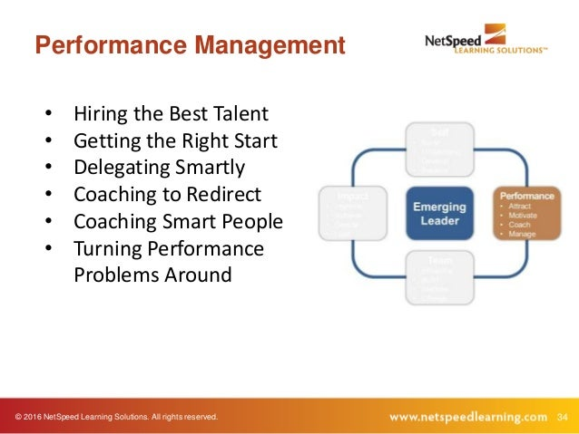 © 2016 NetSpeed Learning Solutions. All rights reserved. 34 Performance Management • Hiring the Best Talent • Getting the ...