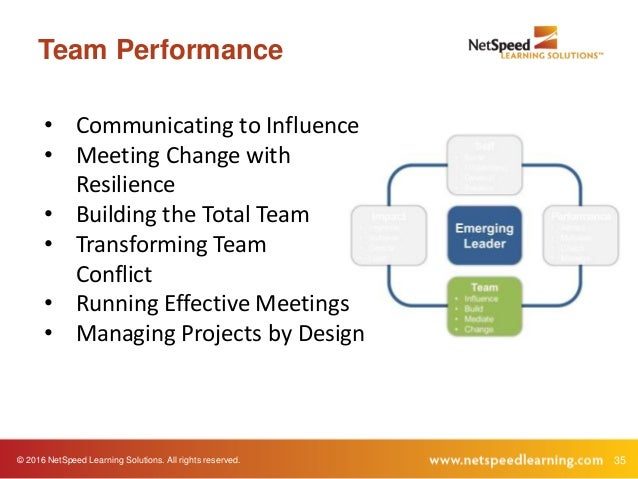 © 2016 NetSpeed Learning Solutions. All rights reserved. 35 Team Performance • Communicating to Influence • Meeting Change...
