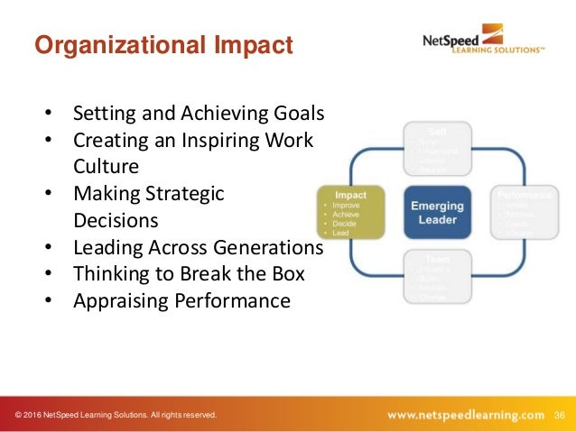 © 2016 NetSpeed Learning Solutions. All rights reserved. 36 Organizational Impact • Setting and Achieving Goals • Creating...