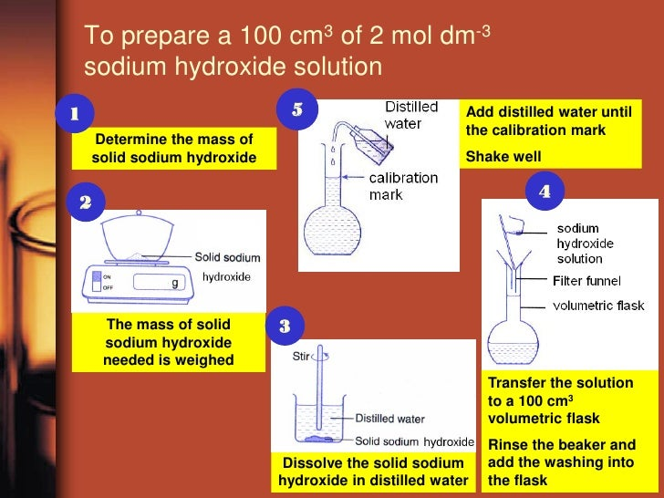 thermochemistry solid sodium hydroxide