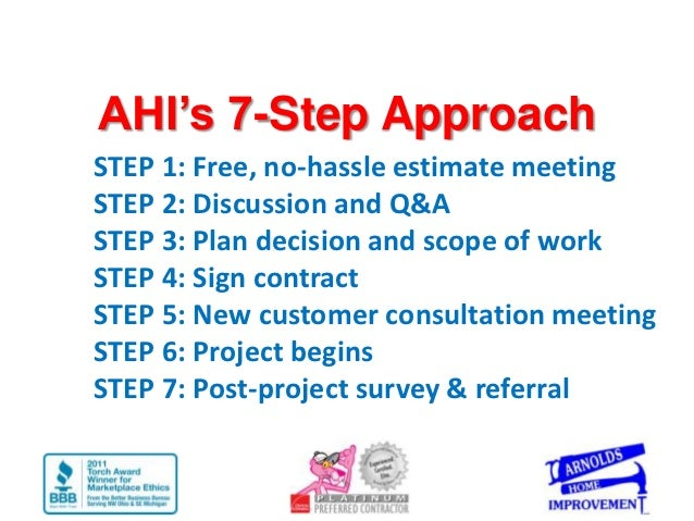 AHI's 7-Step ApproachSTEP 1: Free, no-hassle estimate meetingSTEP 2: Discussion and Q&ASTEP 3: Plan decision and scope of ...