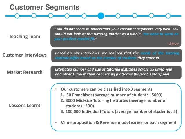 """Customer Segments                      """"You do not seem to understand your customer segments very well. You               ..."""