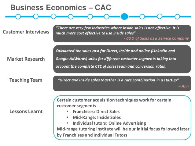 """Business Economics – CAC                      """"There are very few industries where Inside sales is not effective. It isCus..."""