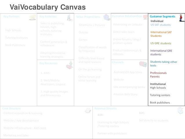 VaiVocabulary CanvasKey Partners     Key Activities   Value Propositions      Customer Relationships   Customer Segments  ...