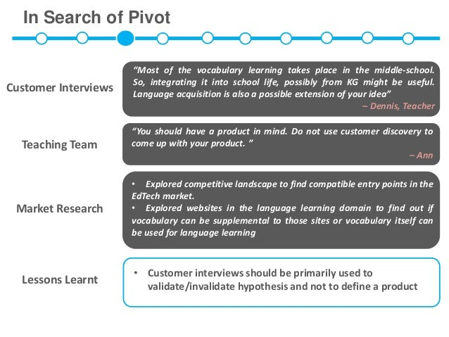 "In Search of Pivot                      ""Most of the vocabulary learning takes place in the middle-school.                ..."