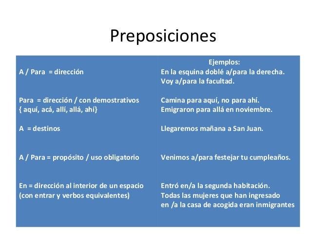 PreposicionesA / Para = direcciónPara = dirección / con demostrativos{ aquí, acá, allí, allá, ahí}A = destinosA / Para = p...