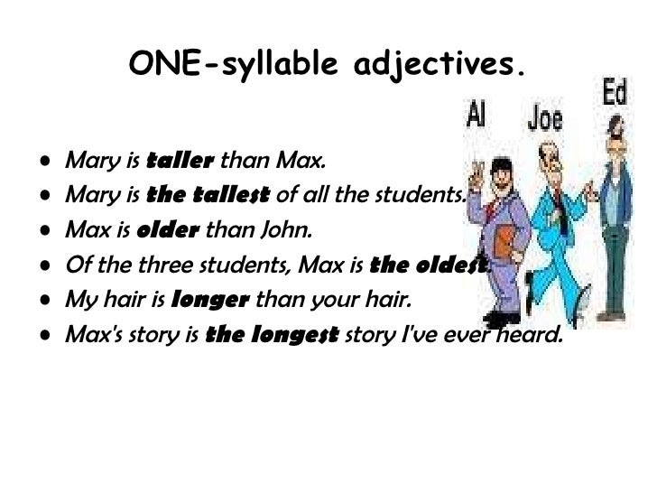 ONE-syllable adjectives. <ul><li>Mary is  taller  than Max.  </li></ul><ul><li>Mary is  the tallest  of all the students. ...