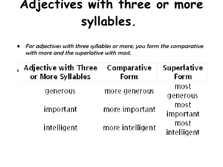 Adjectives with three or more syllables.  <ul><li>For adjectives with three syllables or more, you form the comparative wi...