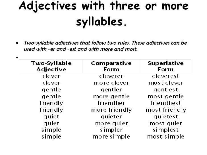 Adjectives with three or more syllables.   <ul><li>Two-syllable adjectives that follow two rules. These adjectives can be ...