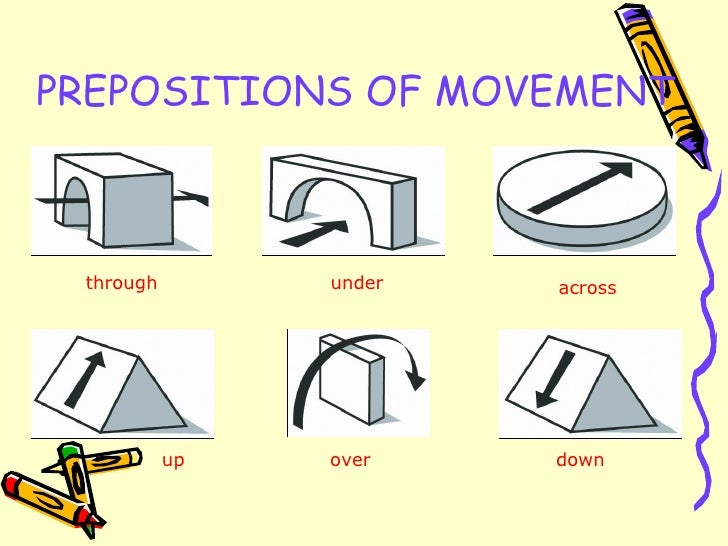 PREPOSITIONS OF LOCATION 4 Through Across Under Up Over Down MOVEMENT