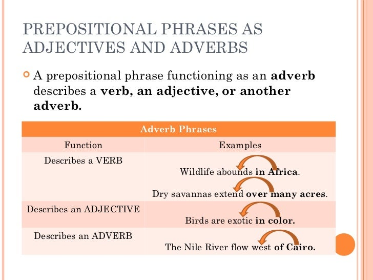 Adjective Phrases And Adverb Phrases Examples Image Collections