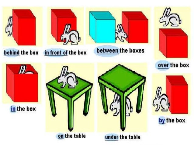 PrepositionsWe use   at   to show a specific time, place or position.He is at the door.