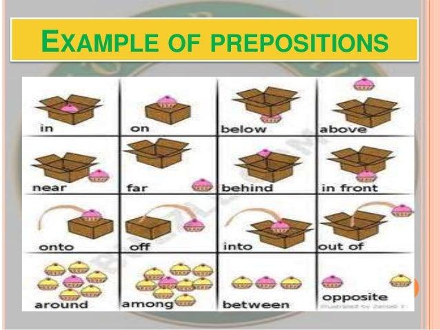 Preposition In Learn In Marathi All Complate: Preposition