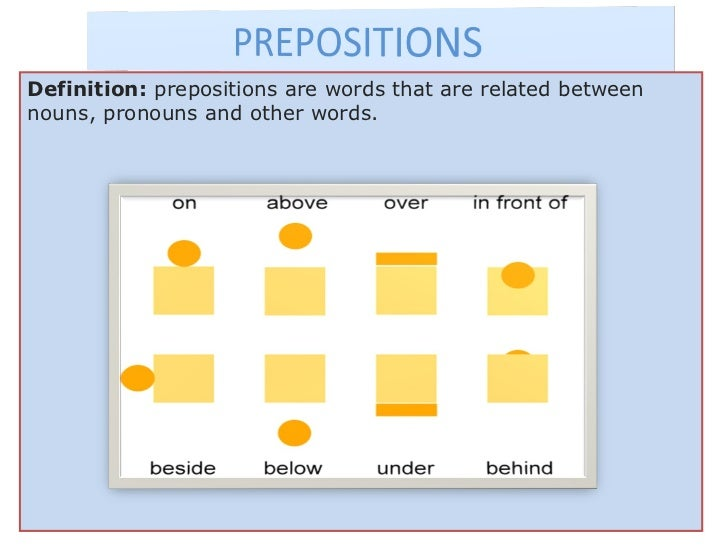 Definition: prepositions are words that are related between nouns, pronouns and other words.