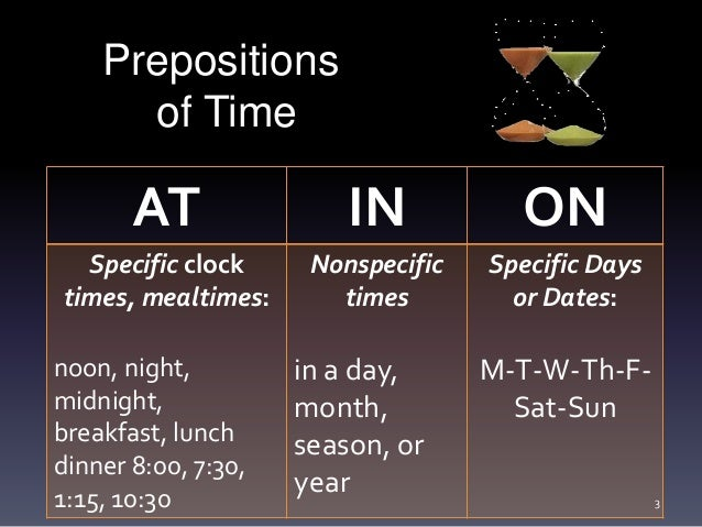 english grammar  prepositions of time and place