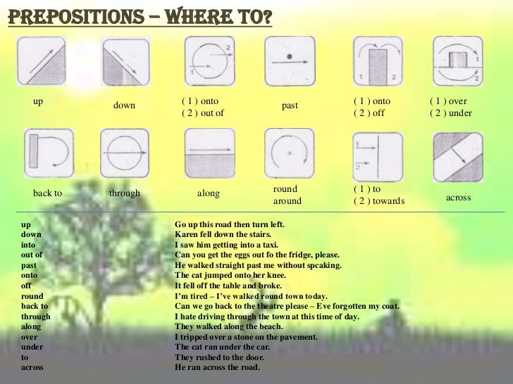 Prepositions – Where to?   up        down       ( 1 ) onto                  past               ( 1 ) onto      ( 1 ) over ...