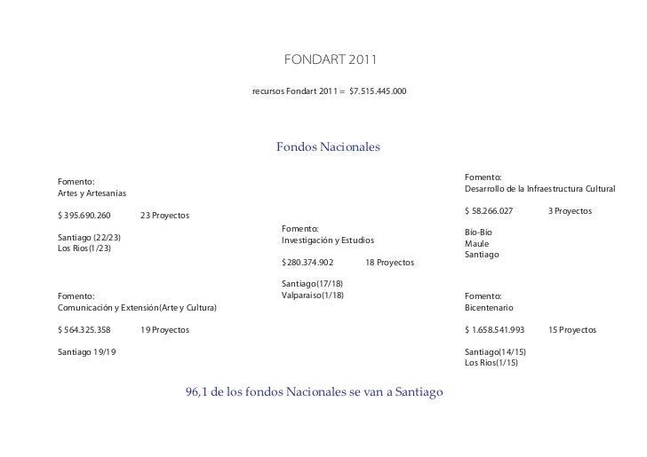 FONDART 2011                                            recursos Fondart 2011 = $7.515.445.000                            ...