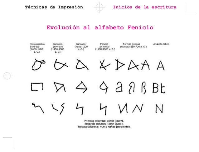 TECNICAS DE IMPRESION