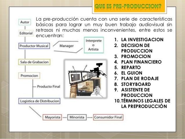 Preproduccion Audiovisual Slide 3