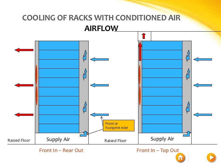 cooling system in computer -air / water cooling