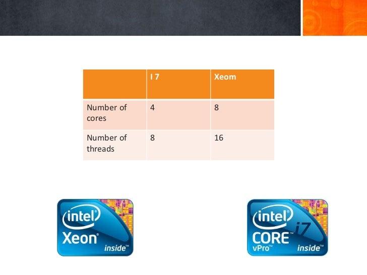 intel Processor i7, xeon