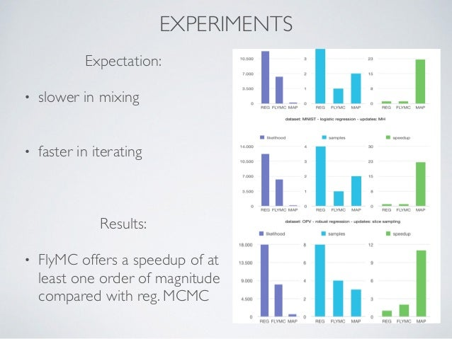 Firefly exact MCMC for Big Data