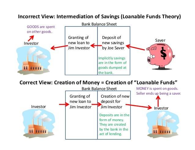 Incorrect View: Intermediation of Savings (Loanable Funds Theory) Bank Balance Sheet Saver Deposit of new savings by Joe S...