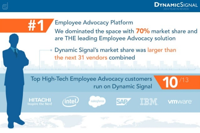 "F *'. -mmIt-~: Iiiei»~mL XII? ' 'J:1-'. ""'l-'i<'? «2'il: '-' Employee Advocacy Platform  We dominated the space with 70°/ ..."