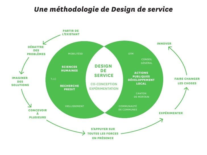 Présentation démarche de co-conception de services mobilité à destination des personnes âgées du Mortainais - Manche Slide 2