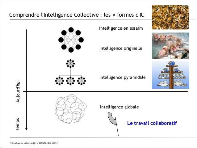 Intelligence collective retrouvers dans nos g nes pour for Definition du reglement interieur