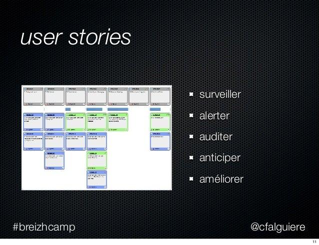 @cfalguiere#breizhcamp user stories surveiller alerter auditer anticiper améliorer 11