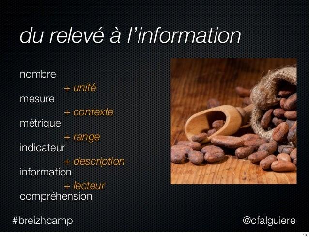 @cfalguiere#breizhcamp du relevé à l'information nombre mesure métrique indicateur information compréhension + unité + con...