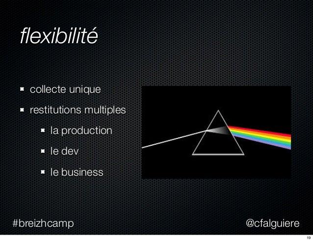 @cfalguiere#breizhcamp flexibilité collecte unique restitutions multiples la production le dev le business 19