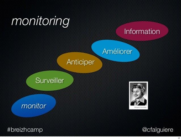 @cfalguiere#breizhcamp monitoring monitor Surveiller Anticiper Améliorer Information 2