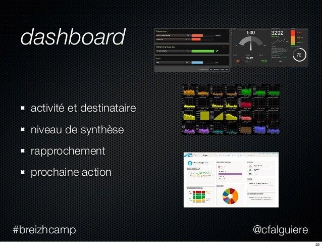@cfalguiere#breizhcamp dashboard activité et destinataire niveau de synthèse rapprochement prochaine action 22
