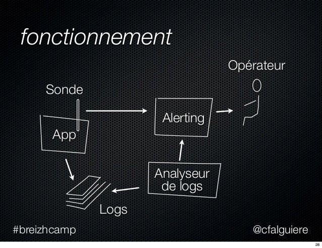 @cfalguiere#breizhcamp fonctionnement App Alerting Logs Analyseur de logs Opérateur Sonde 28