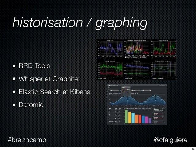@cfalguiere#breizhcamp historisation / graphing RRD Tools Whisper et Graphite Elastic Search et Kibana Datomic 32