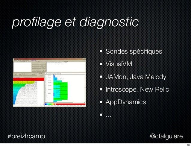 @cfalguiere#breizhcamp profilage et diagnostic Sondes spécifiques VisualVM JAMon, Java Melody Introscope, New Relic AppDynam...