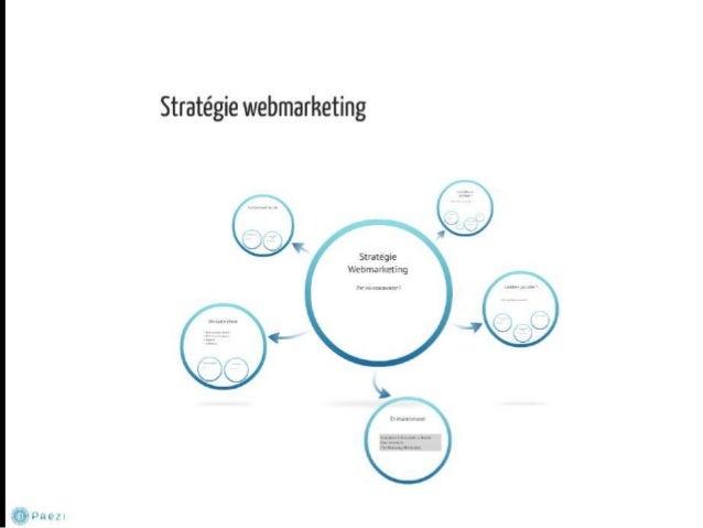 Rendez-vous sur : http://www.webmarketing-ecommerce.fr pour voir cette présentation commentée !