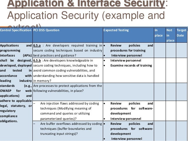 Application Security: Application Security Testing Checklist