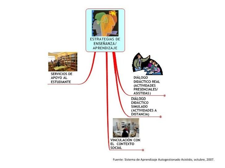 Nociones Básicas del SAAA Slide 2