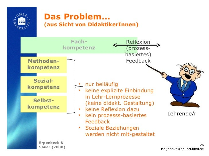 Das Problem...     (aus Sicht von DidaktikerInnen)               Fach-               Reflexion             kompetenz      ...