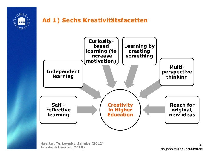 Ad 1) Sechs KreativitätsfacettenHaertel, Terkowsky, Jahnke (2012)                                                         ...